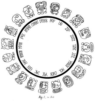 Mayan-Calendar-Doomsday-Prediction