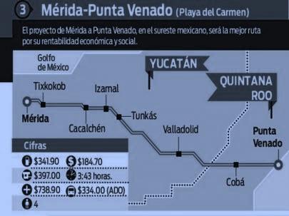Tren Tulum Riviera Maya Yucatan Merida